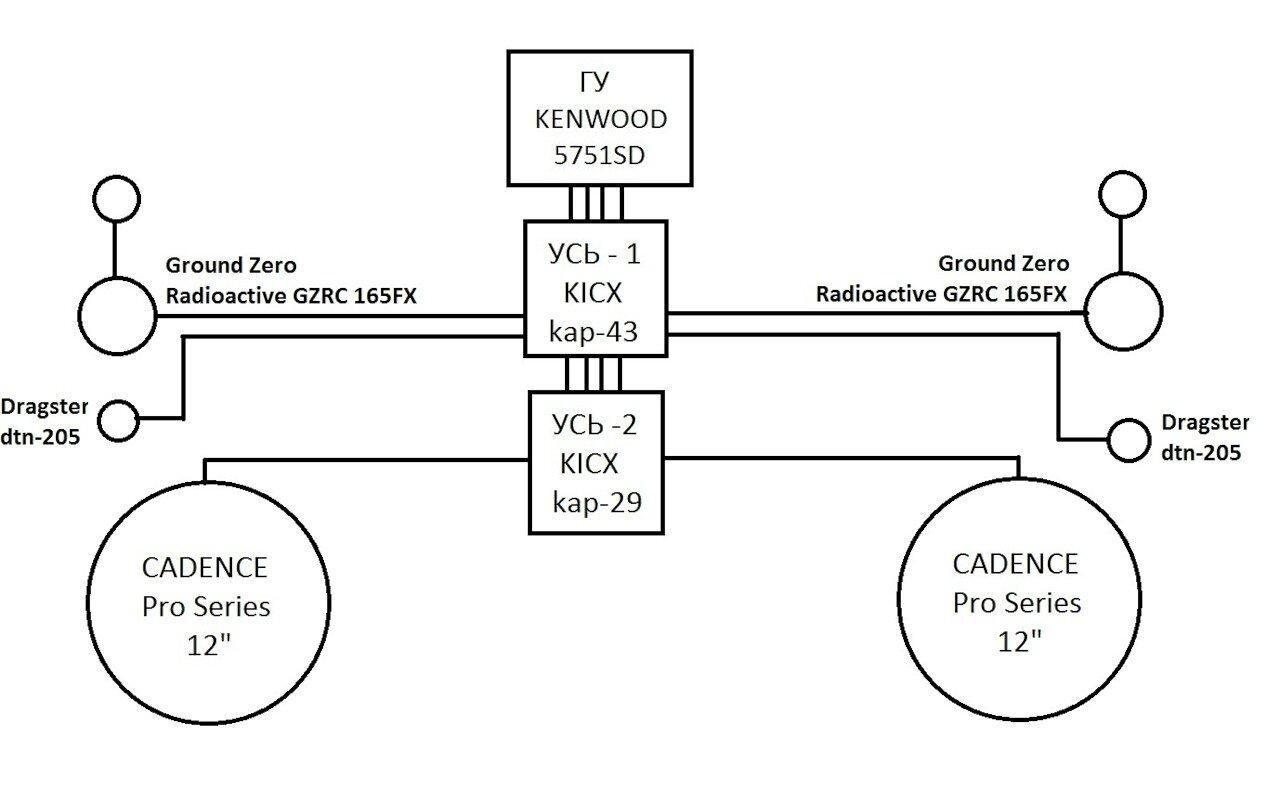 схема установка сабвуфера и усилителя