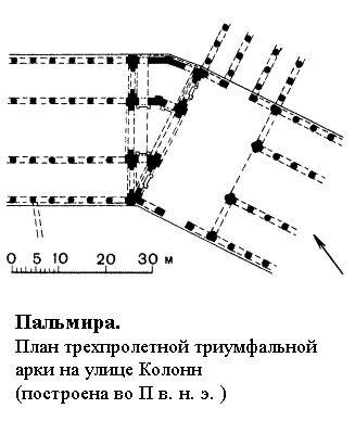 План трехпролетной триумфальной арки на улице Колонн (построена во П в. н. э.), Пальмира, Сирия