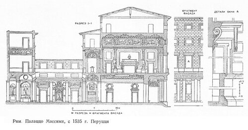 Паллацо Массими в Риме, архитектор Перруци, фасад и разрез