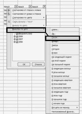 Рис. 5.40. Меню кнопки фильтрации столбца с числами. Пункт «Фильтр по дате»