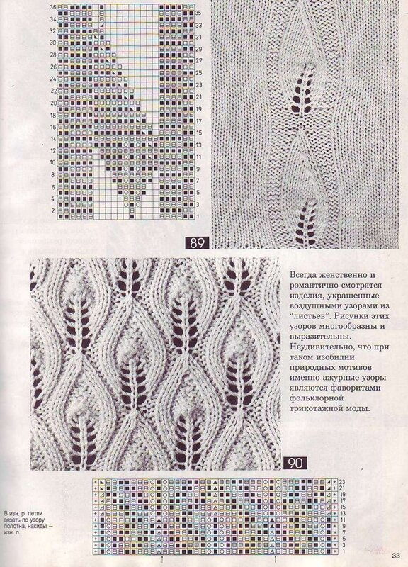 Узор листья вязание на спицах.