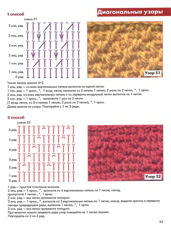 Тунисское вязание модели схемы описания