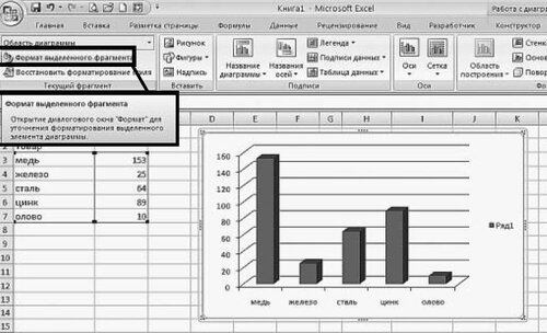 Область диаграммы Excel