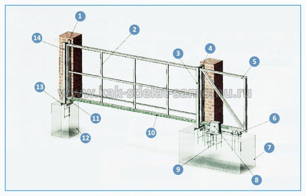 Чертежи распашных ворот из профнастила: особенности ...