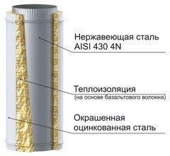 Дымоход в разрезе.cdr