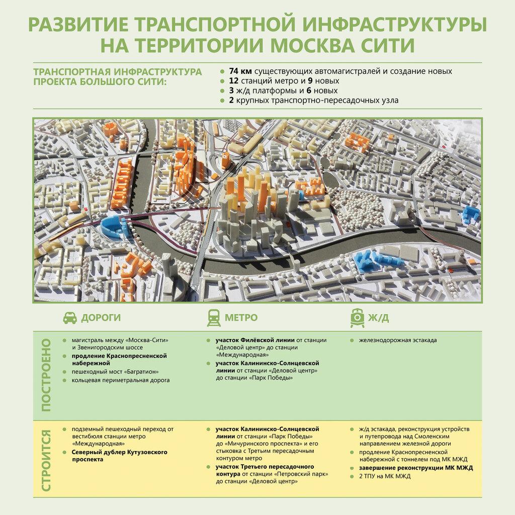 Развитие транспортной инфраструктуры на территории «Москва-Сити»