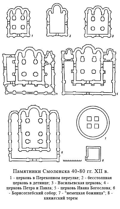 Церкви Смоленска 20-80 гг. XII в., планы