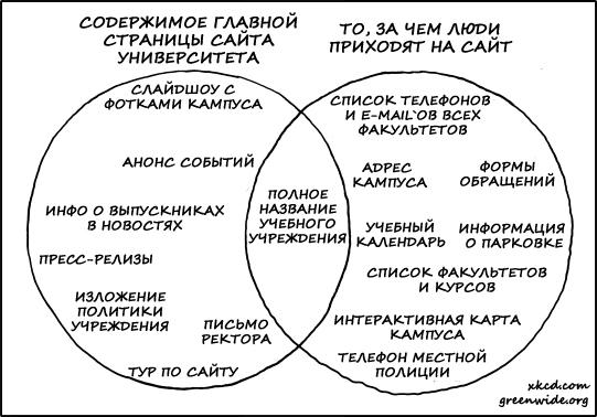 xkcd перевод