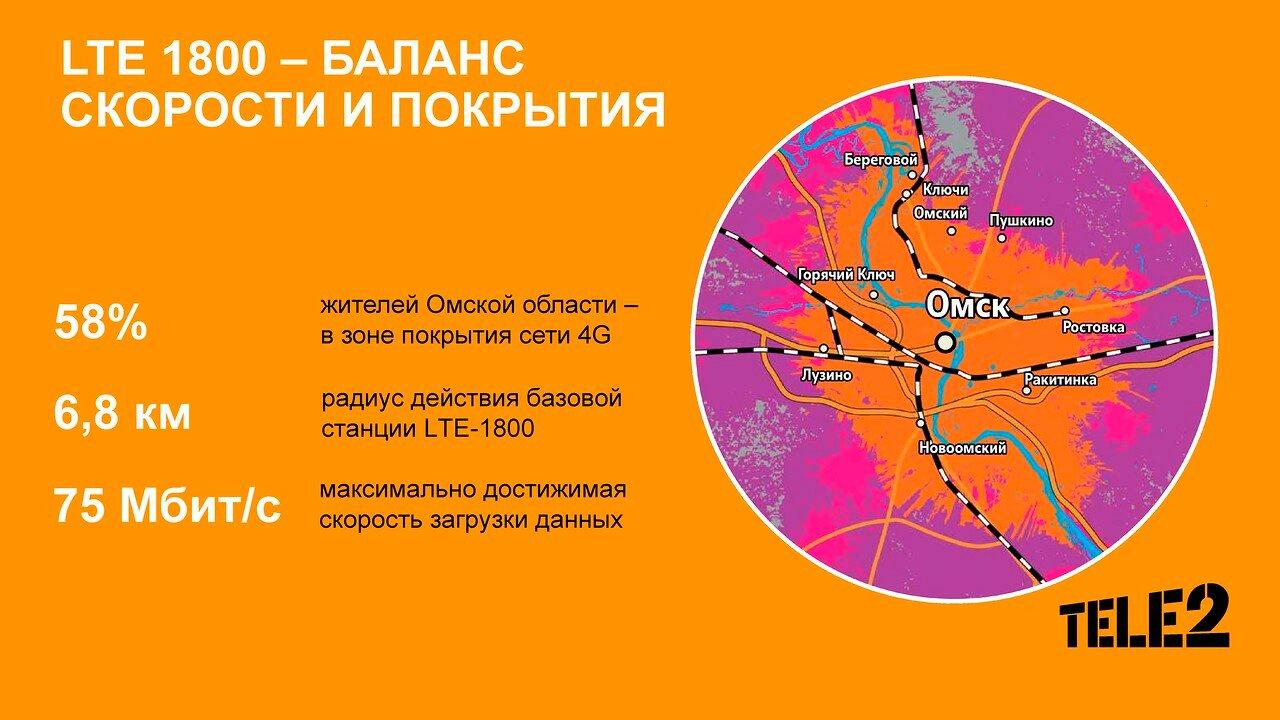 Omsk_4G_Launch_06_04_2017_Страница_09.jpg