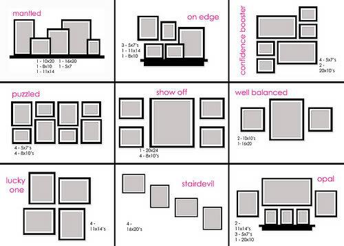 Схемы размещения фотографий