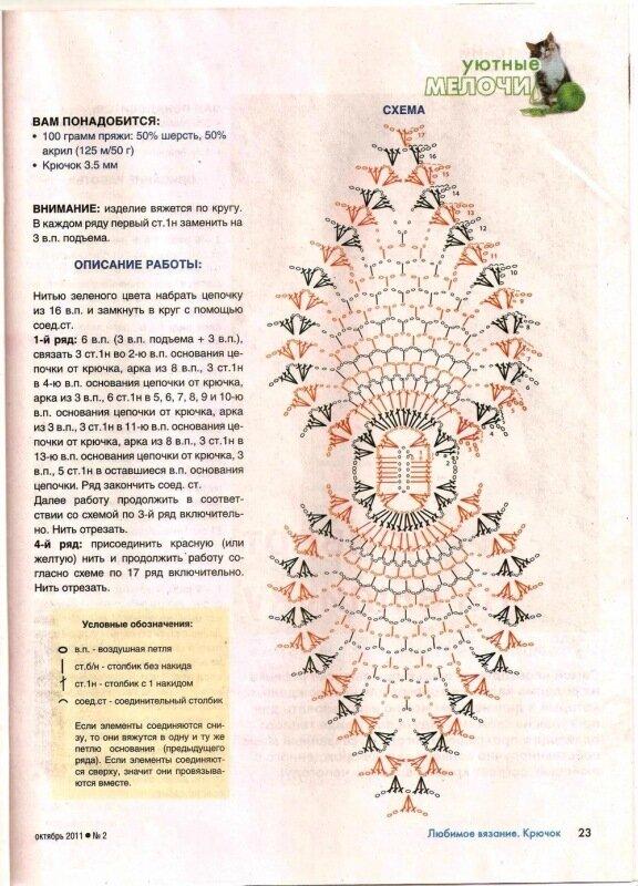 Схема Вязания Ягоды