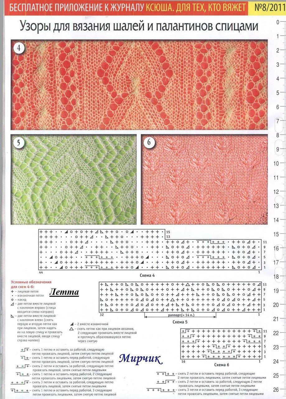 Вязание шарфов схемы модели с описанием  Вязание