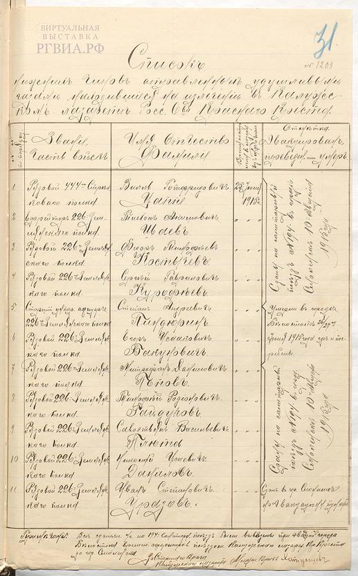 Список солдат 226-го пехотного Землянского полка, отрваленных удушливыми газами под крепостью Осовец, находящихся на изличении в Калужском лазарете РОКК.jpg