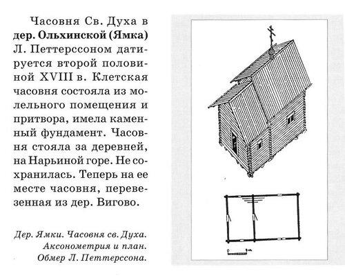 Часовня Св. Духа в деревне Ольхинской (Ямка) 2-ая половина XVIII века, чертежи
