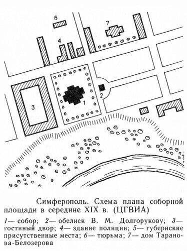 Соборная площадь Симферополя в середине XIX в.