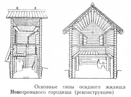 Основные типы изб Новотроицкого городища