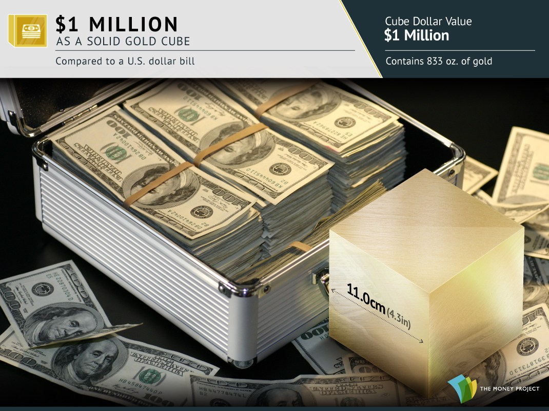 2-gold-cubes-million.jpg
