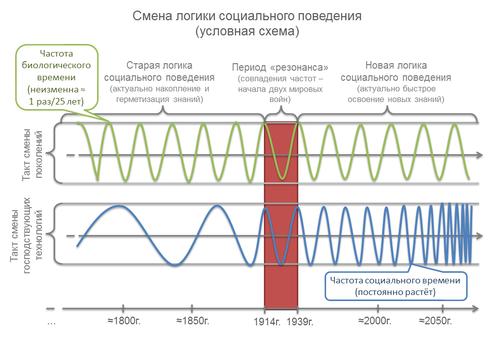Внутренний Предиктор СССР - Концепция общественной безопасности (КОБ).  Полная информационная база (все работы на 8...