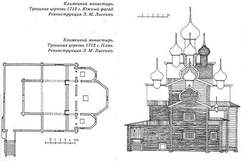 Климецкий Свято Троицкий монастырь, Климецкий остров, Карелия, чертежи