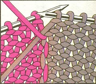 Перекрещивание нитей