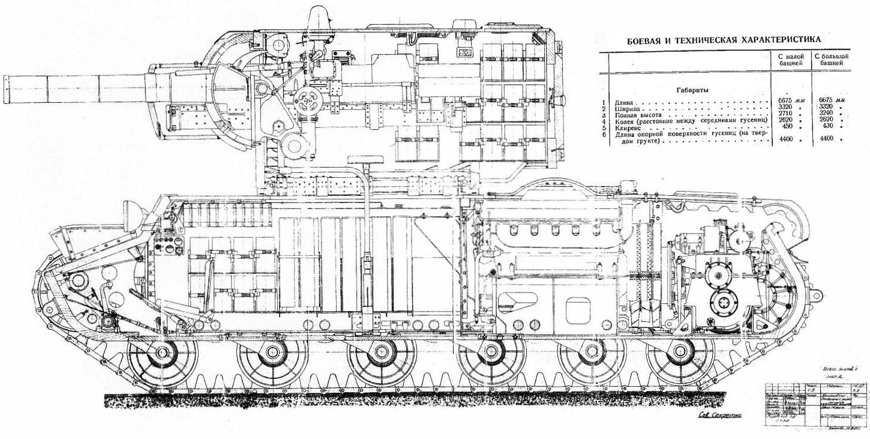 Zvezda 1/35 KV-2 Heavy Assault Tank - Sida 2 0_71e45_faf76f51_orig