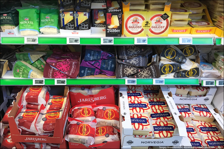 Норвежские продукты