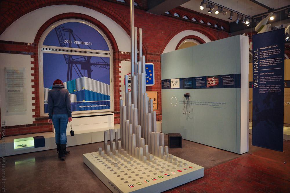 Zollmuseum-(17).jpg