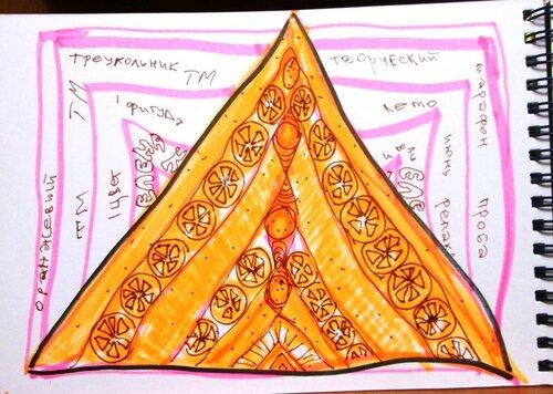 оранжевый треугольник