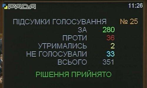 """Упоротость 80-го уровня. Россия снова """"агрессор"""""""