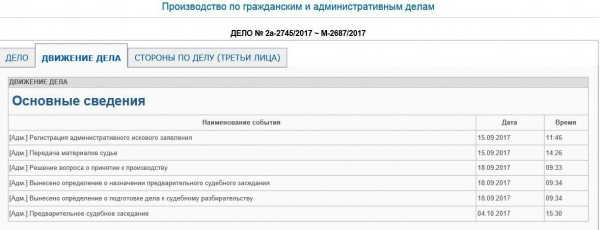 20170920-В Севастополе определена дата первого судебного заседания по памятнику Примирения-pic2