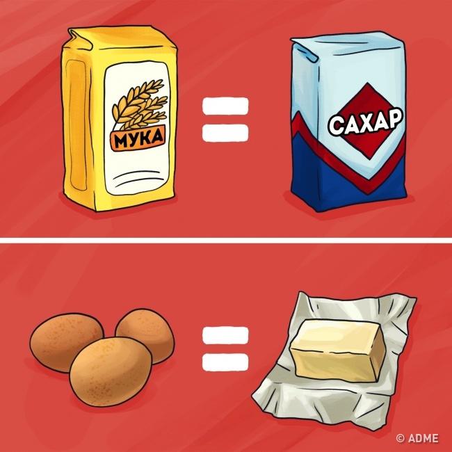 Секрет идеального теста для сладкой сдобной выпечки очень прост: вес муки должен быть так