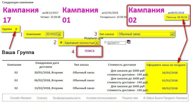 График действия каталога