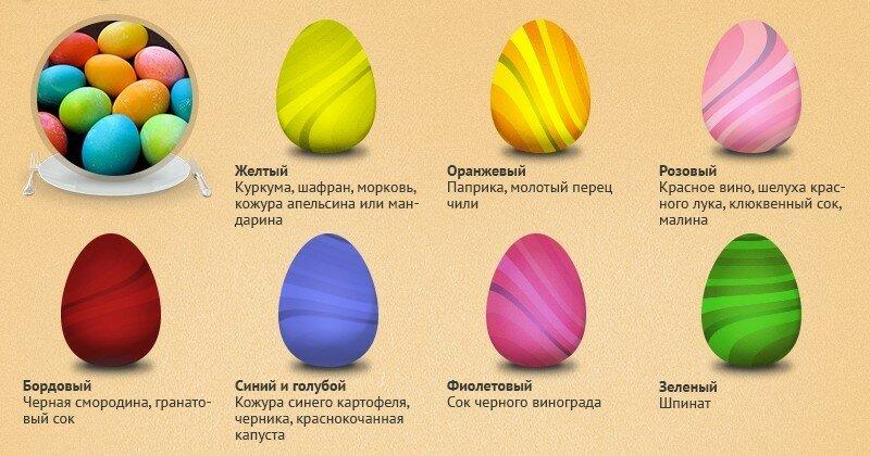Натуральные красители для ткани своими руками