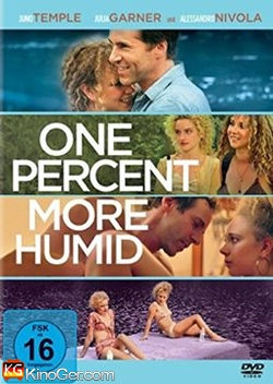 One Percent More Humid (2016)