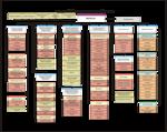 Организационная структура ОГБПОУ ИвПЭК