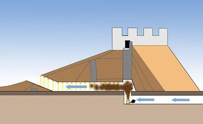© pages.vassar.edu     При раскопках Сирийского города Дура-Европос (Dura-Europos) внача