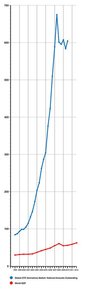 Аудит ФРС 2011 года и 16 триллионов