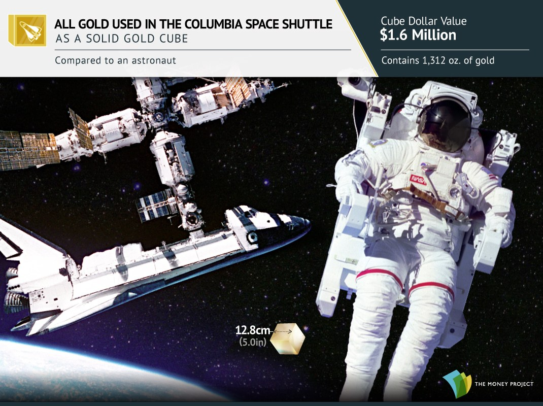 3-gold-cubes-space.jpg