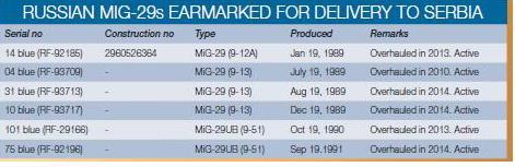 صربيا تعزز قدراتها الجوية بمقاتلات ميغ-29 الروسية - صفحة 2 0_1c4a2d_b8590de0_orig
