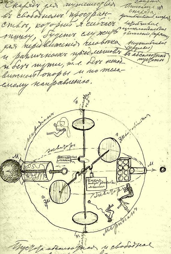 фото 2 - Рисунок К. Э. Циолковского к рукописи Свободное пространство. .jpg