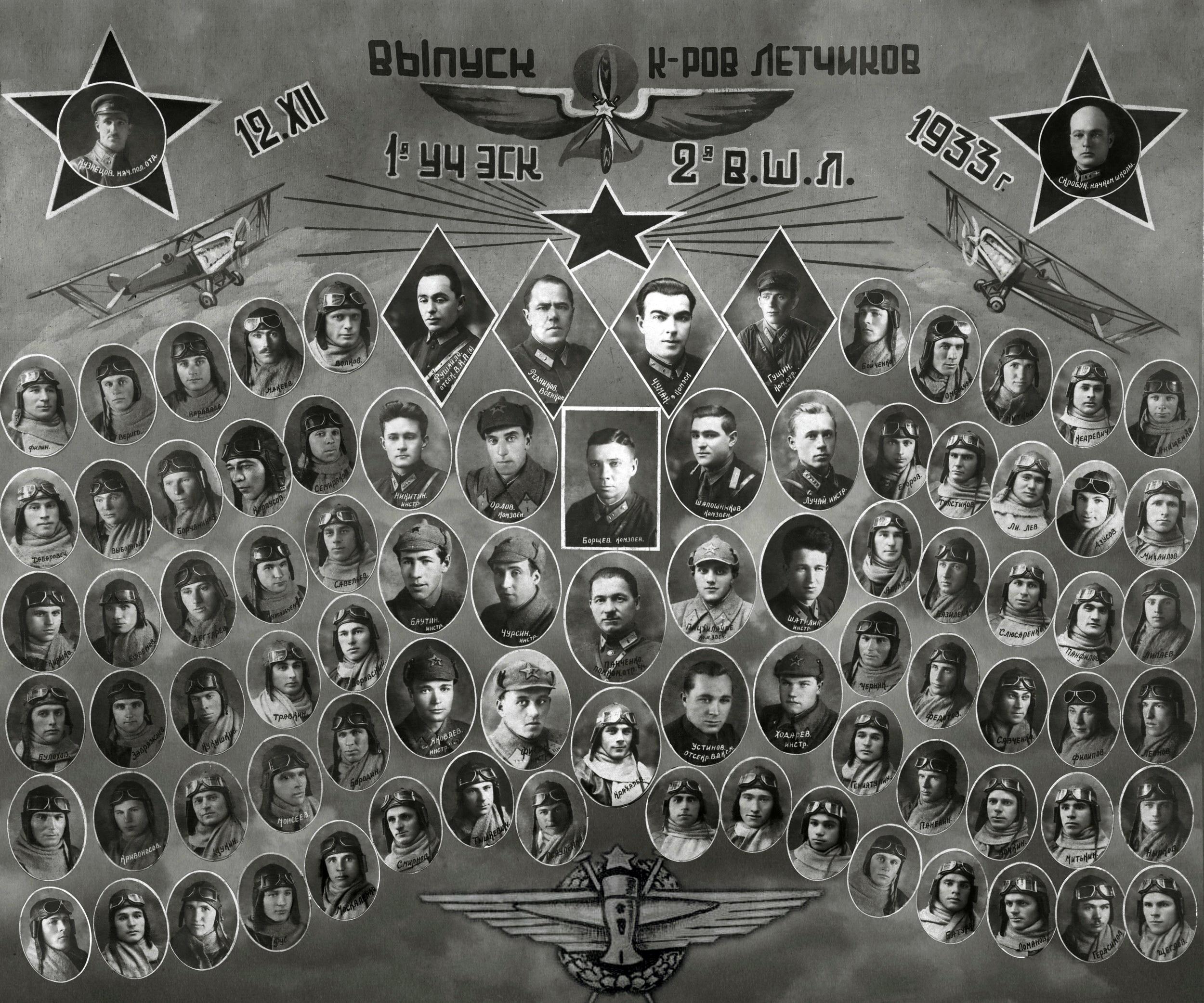 1933. Фотография выпуска Борисоглебской 2-й ВШЛ.1-я учебная эскадрилья