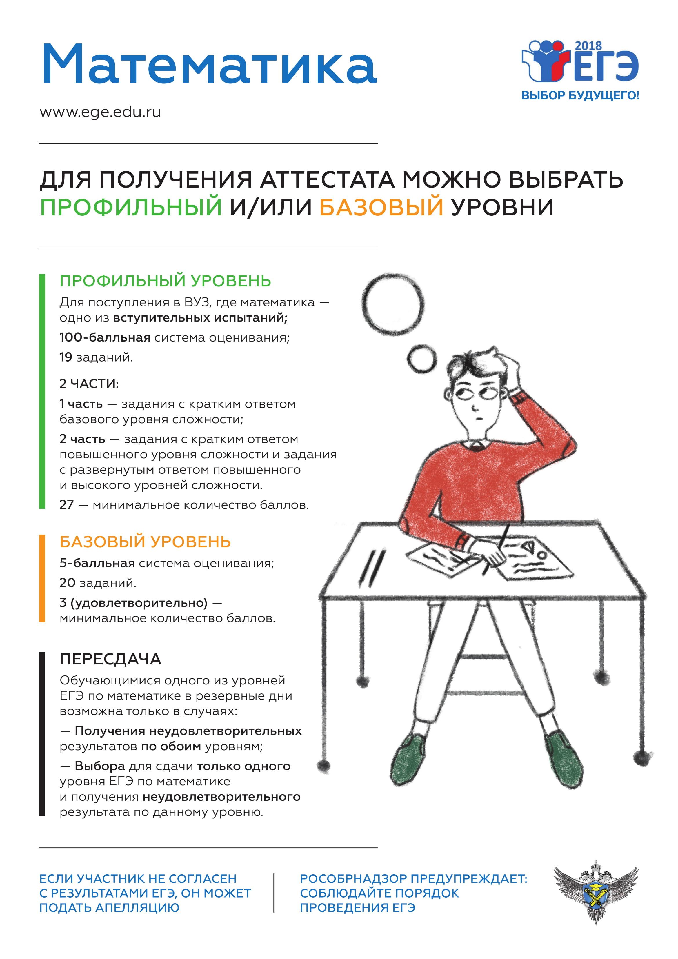 """Плакат ЕГЭ """"Математика"""""""