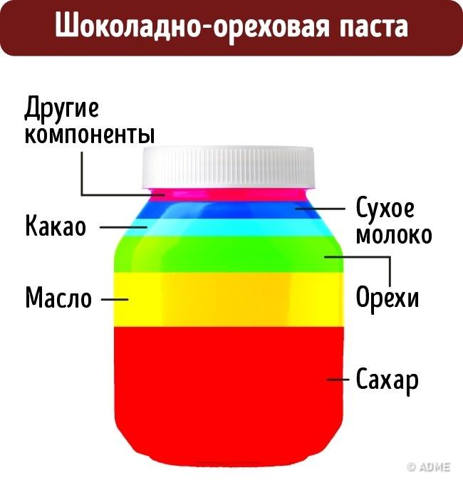 © depositphotos  Впроизводстве пасты используется масло растительного происхождения, чаще все