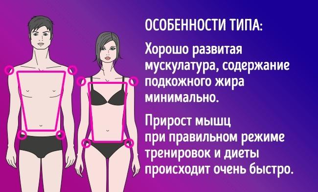 © depositphotos  © depositphotos      Что необходимо: Сжечь лишний жир, повысить вы