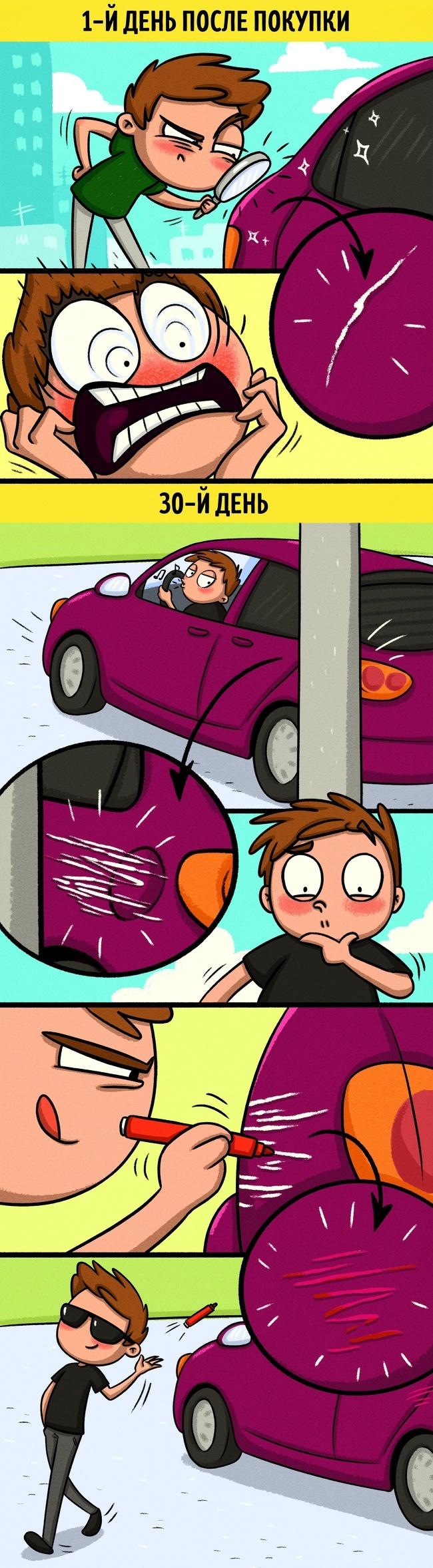 Комикс, который поймут все, у кого есть машина