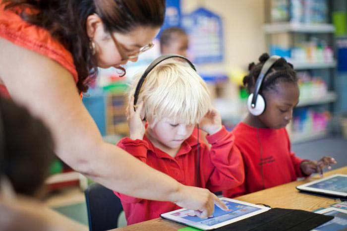 приемы помогающие быстрей читать школьникам
