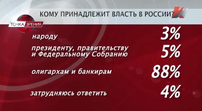 20170919-Лозунги власти и реальная политика (19.09.2017)