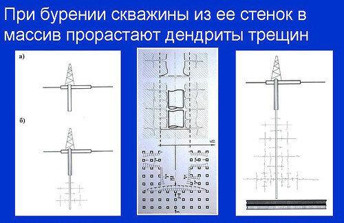 Бародинамика Шестопалова А.В. - Страница 8 0_1f0109_c25a277b_L