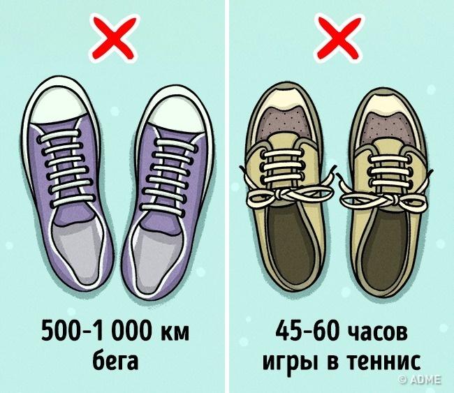 Обувь подлежит замене, если выпробежали вней от500 до1000км или 45–60 часов играли вбаскетбол