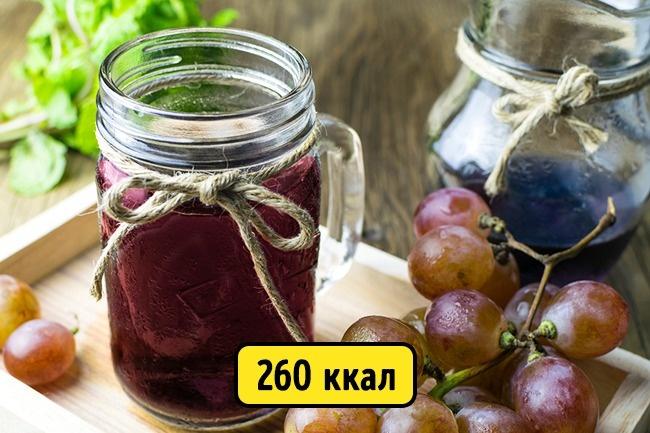 © depositphotos  Виноградный сахар уверенно пробивается втоп назамену обычному сахару, польз